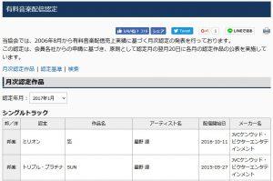 一般社団法人日本レコード協会 星野源